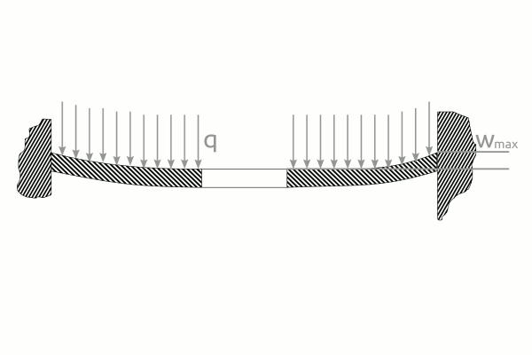 Cálculo mecánico de discos de orificio. Esquema 2.