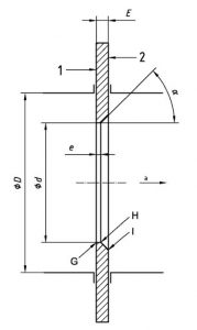 Geometría de placas de orificio. Dimensiones.
